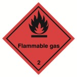 Клас 2.1 Запалими газове