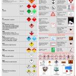 Постер Oпасни товари 2017